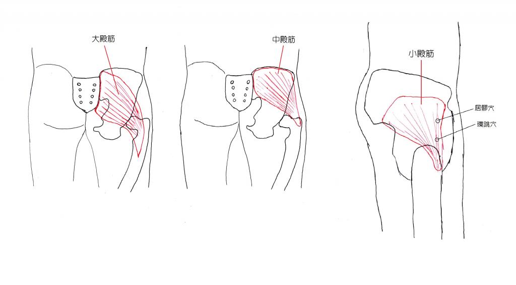 ランニングによる膝の痛み vol.2